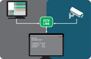 pos_cctv_integration